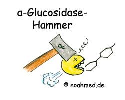 noahmed.de - Merkbilder fŸr Mediziner